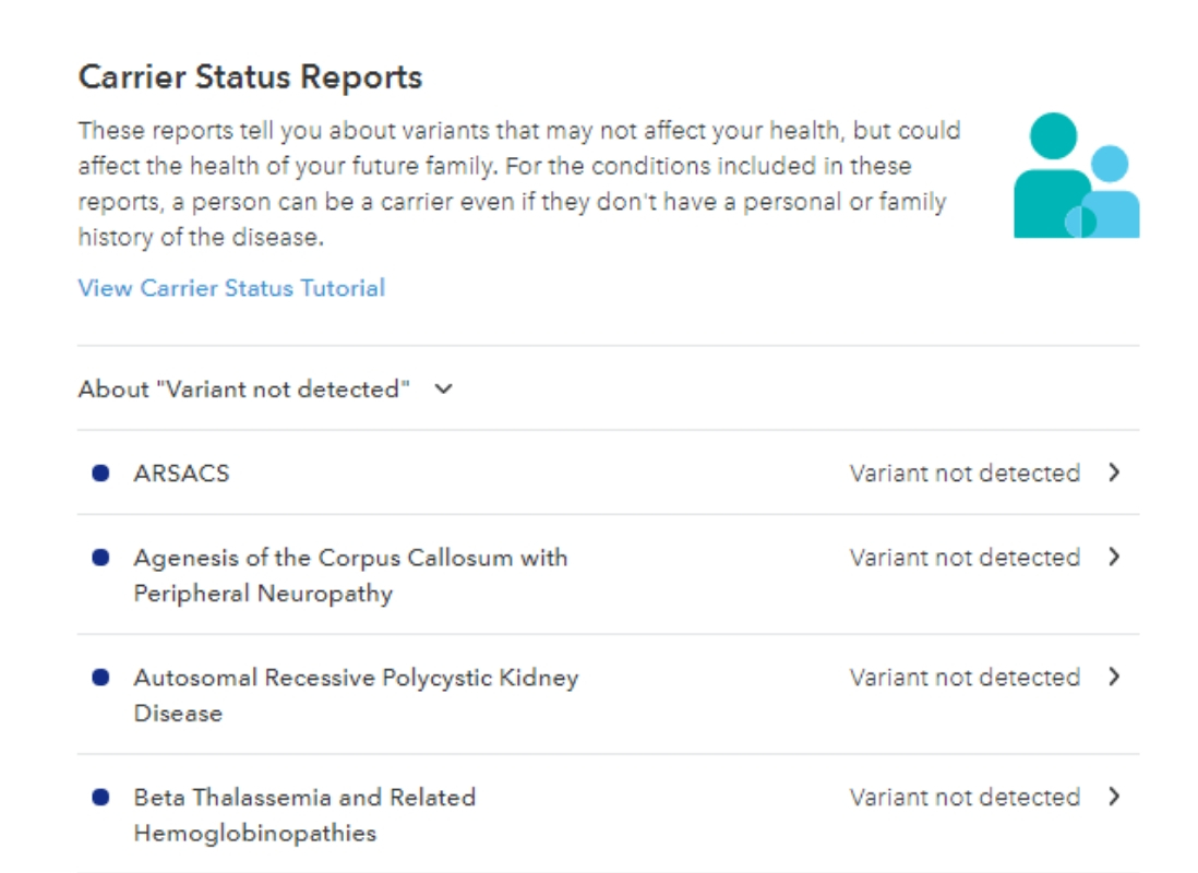 23andMe Review - DNA Testing Guides