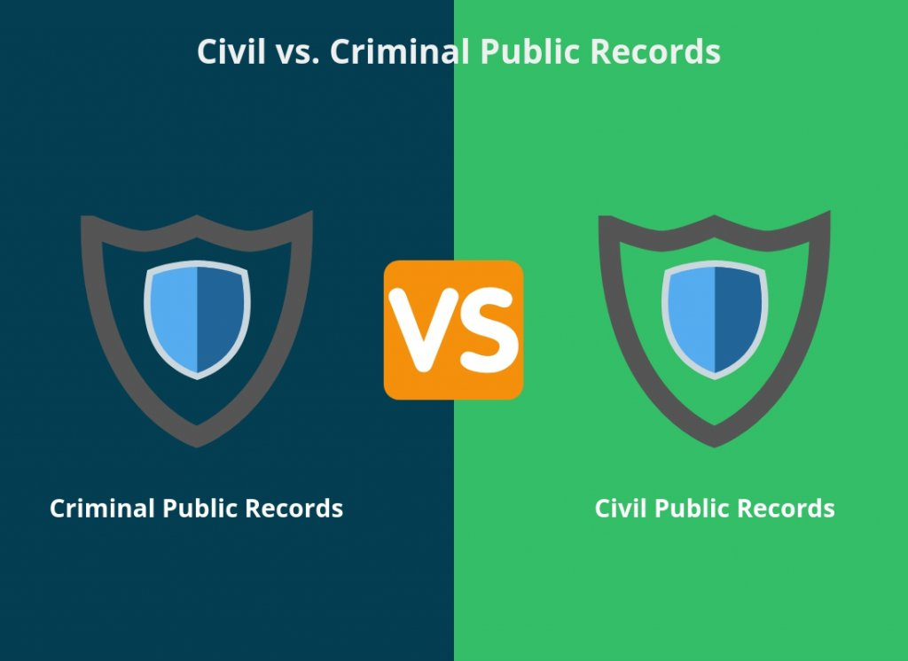 Types of Public Records