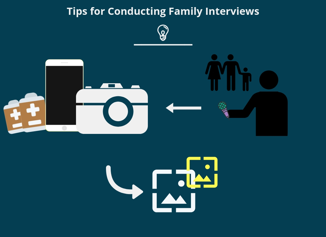 Tips for Conducting Family Interviews